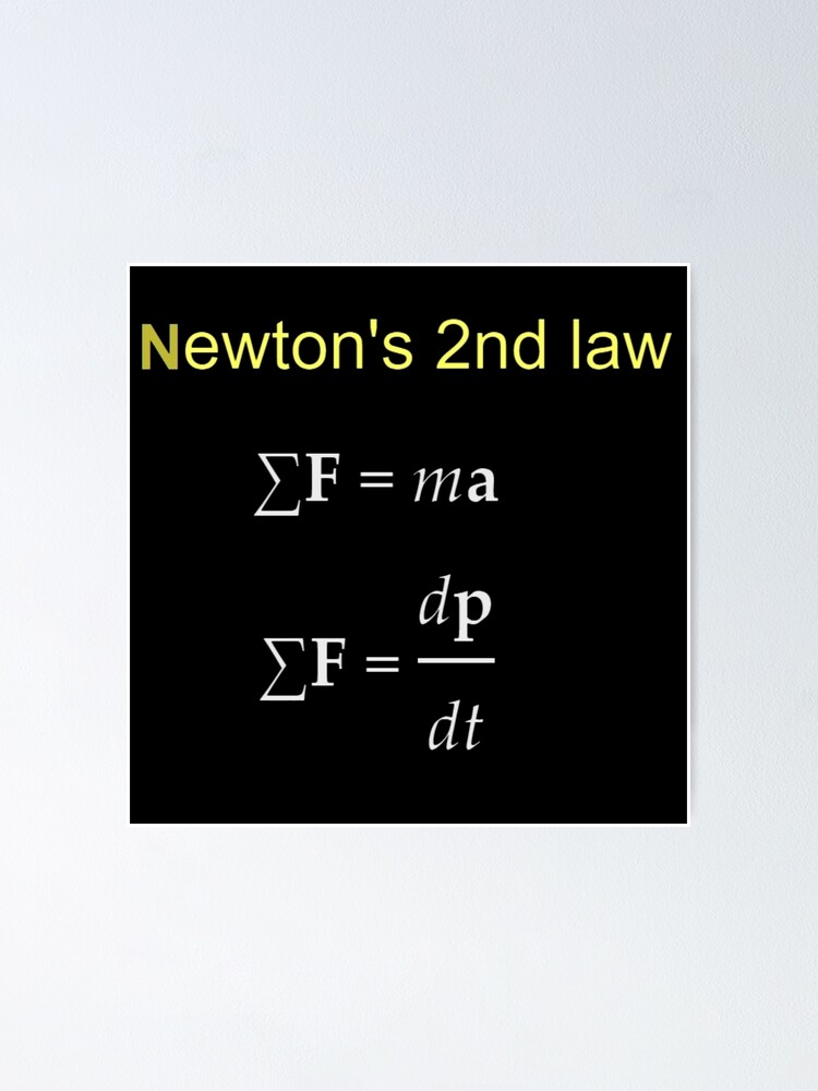Alternate view of #Newton's Second Law, #NewtonsSecondLaw #Equation of #Motion, Velocity, Acceleration, Physics, Mechanics Poster