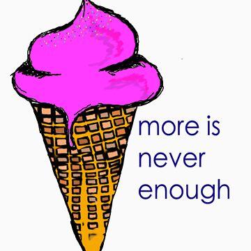 Icecream for Icecream by smarton