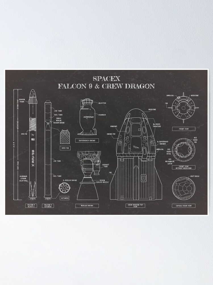 Alternate view of SpaceX Falcon 9 and Crew Dragon (English-Blackboard) Poster