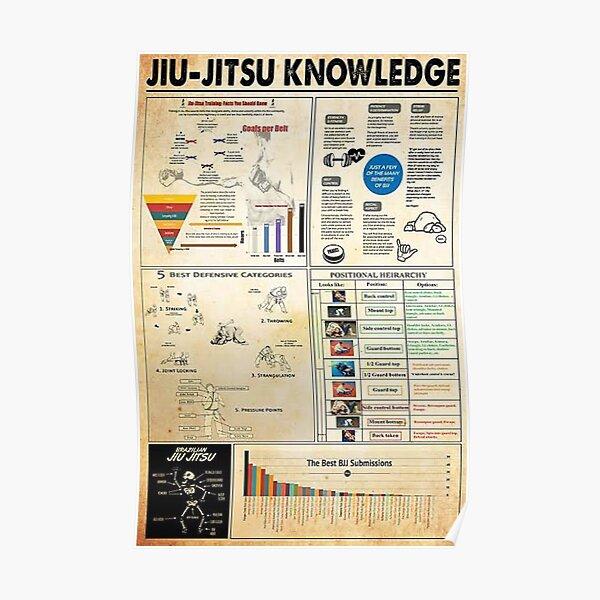 jiu jitsu knowledge Poster