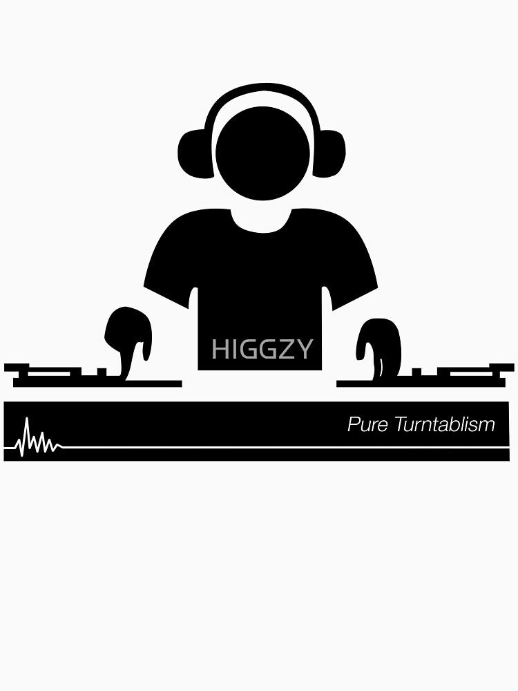 Turntablism by HIGGZY