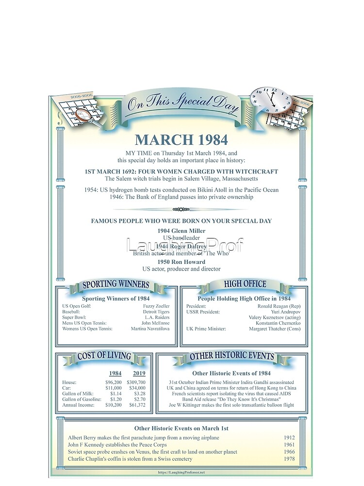 On this Special day in History March 1984 by LaughingProf