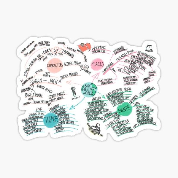 Boy Meets World - Mind Map Sticker