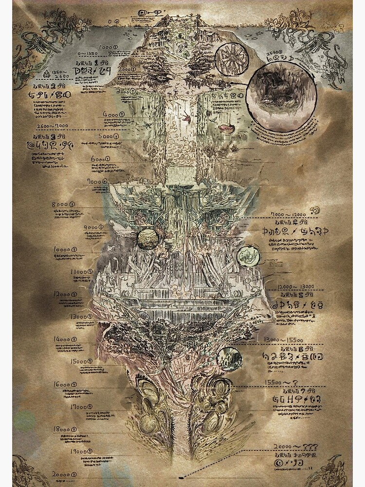Made in Abyss - The Abyss Map by Lawliet1568