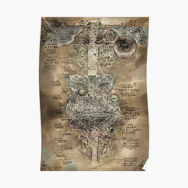 Made in Abyss - The Abyss Map Poster