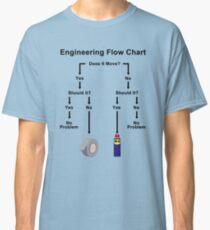 Engineering Flow Chart Classic T-Shirt