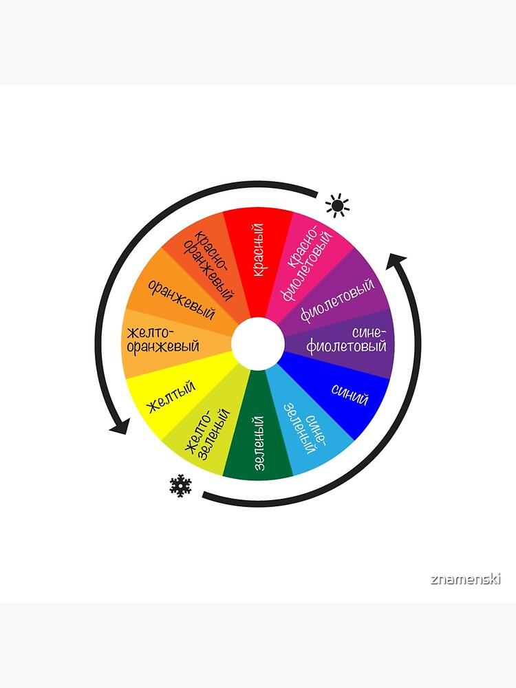ТЕОРИЯ ЦВЕТА. Цветовой круг Иттена - спектр из 12 цветов. Color Theory. Itten's Color Wheel: 12 Color Spectrum by znamenski