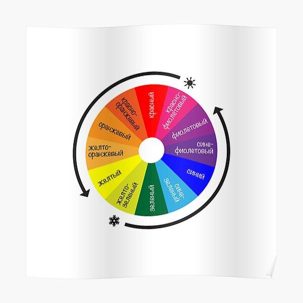 ТЕОРИЯ ЦВЕТА. Цветовой круг Иттена - спектр из 12 цветов. Color Theory. Itten's Color Wheel: 12 Color Spectrum Poster
