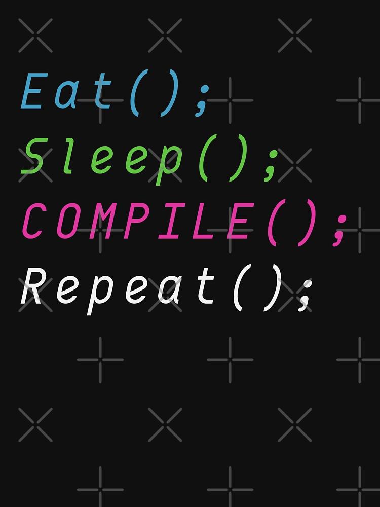 Code. Eat, Sleep, Compile, Repeat. by ninjainatux