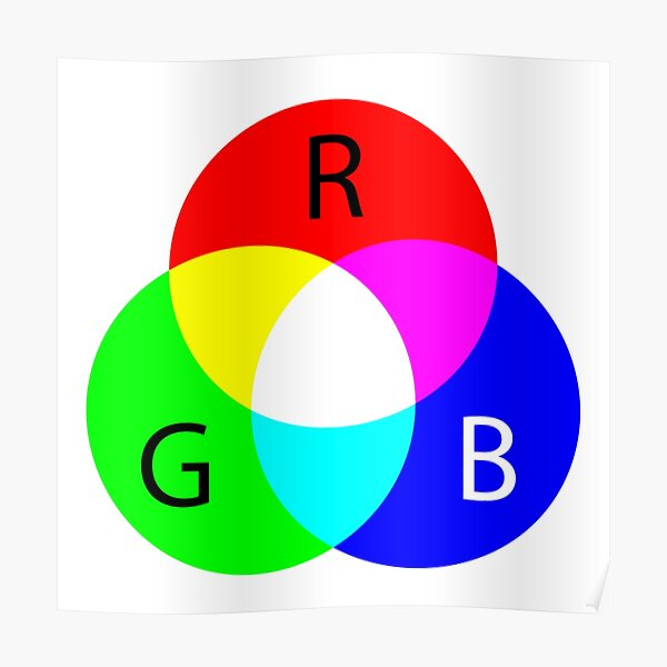Primary RGB Colors: Red, Green, Blue - and their Mixing Poster