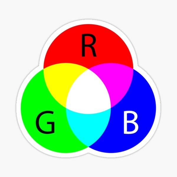 Primary RGB Colors: Red, Green, Blue - and their Mixing Sticker