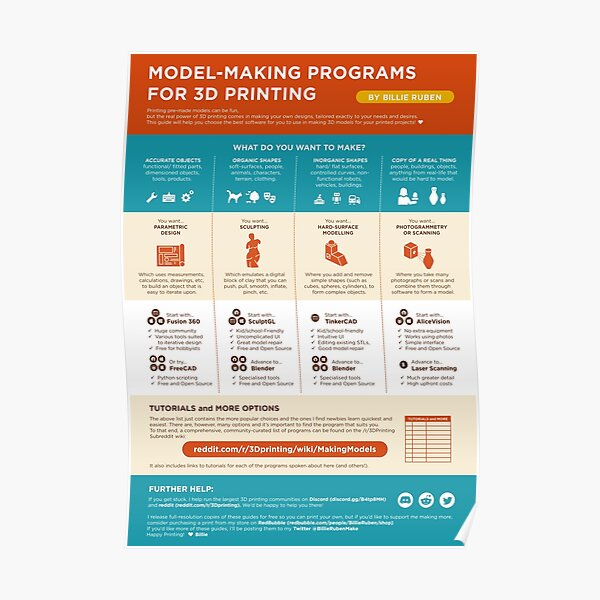 Model Making Programs for 3D Printing Poster