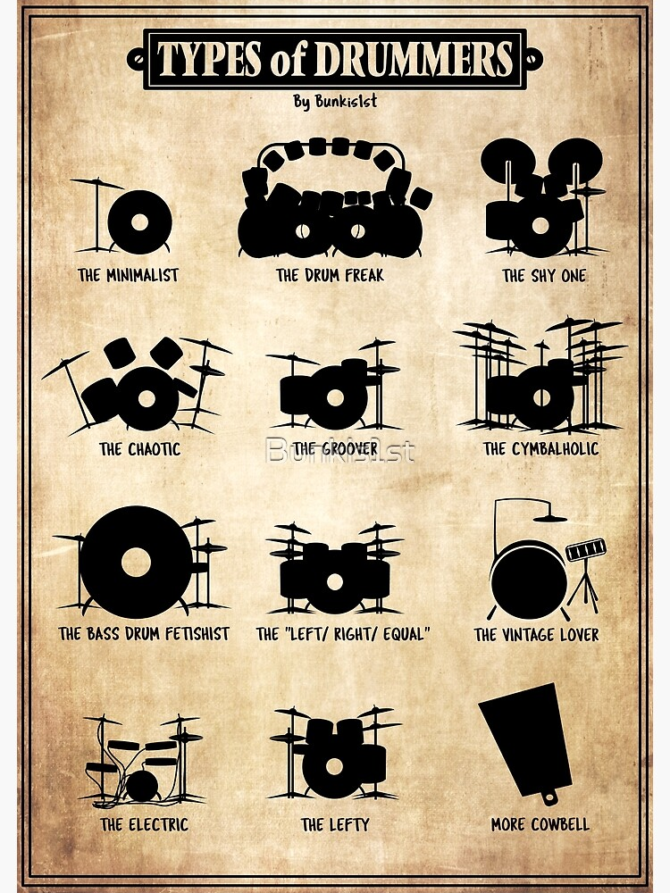 Types of Drummers by Bunkis1st