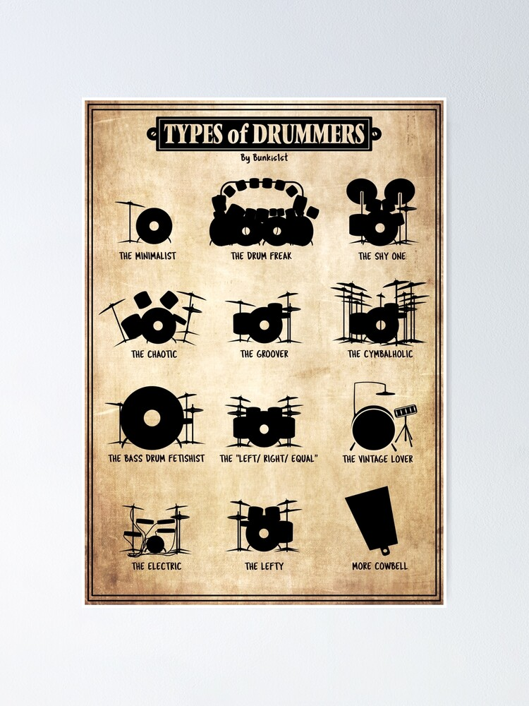 Alternate view of Types of Drummers Poster