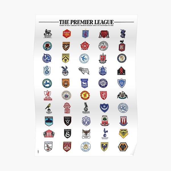 Reimagined Badges Poster