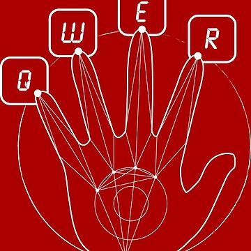 Hand des MOBA von CainVoorhees