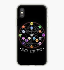 Pokemon Super Effective Type Chart iPhone Case