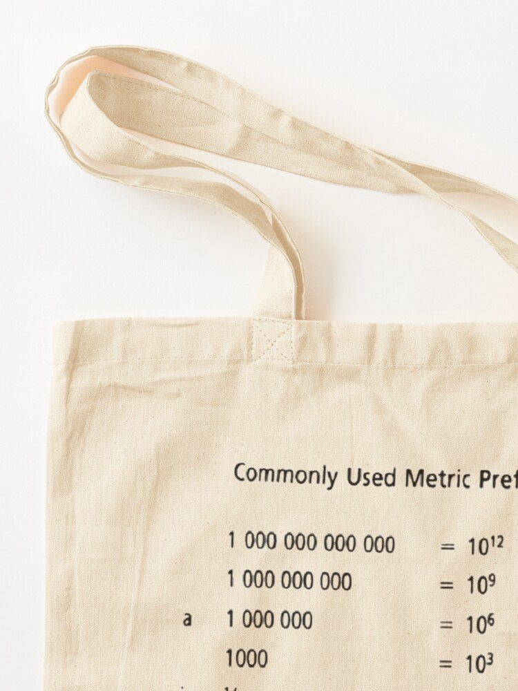 Alternate view of Commonly Used Metric Prefixes Tote Bag