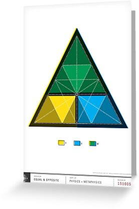 Work equals force times distance tetractys triangle greeting cards work equals force times distance tetractys triangle by equal opposite m4hsunfo