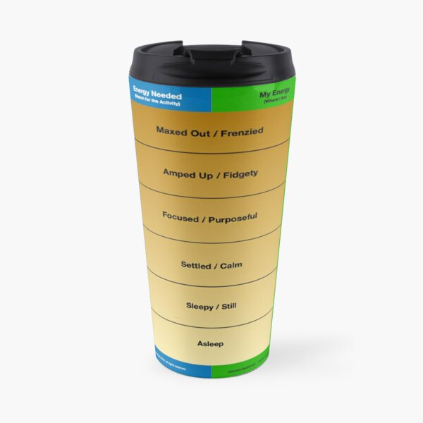 The Portable Energy Meter! Travel Mug