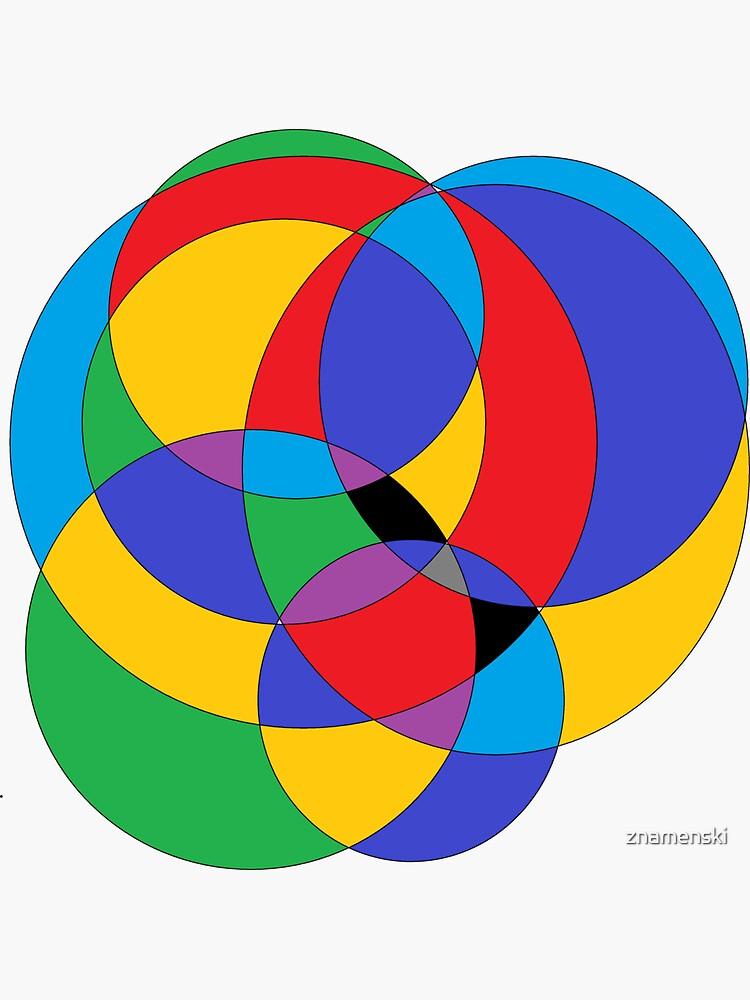 Circle - 2D shape by znamenski