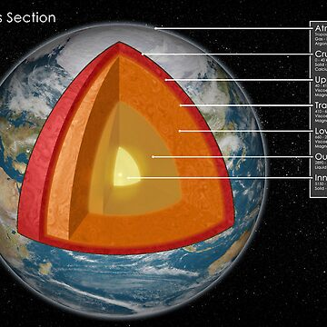 Earth - Cross Section by adorman
