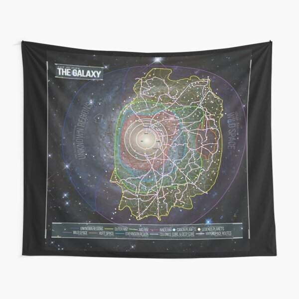 The Galaxy Tapestry