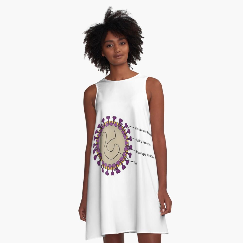 Coronaviruses: The Next Disease X? - The Native Antigen Company A-Line Dress