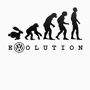 VW Evolution by csabagyurak