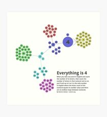Everything is 4 in English - Network Graph for Math and Language Geeks Art Print