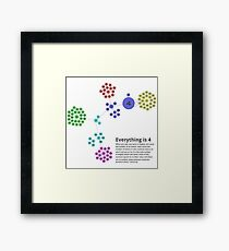 Everything is 4 in English - Network Graph for Math and Language Geeks Framed Print