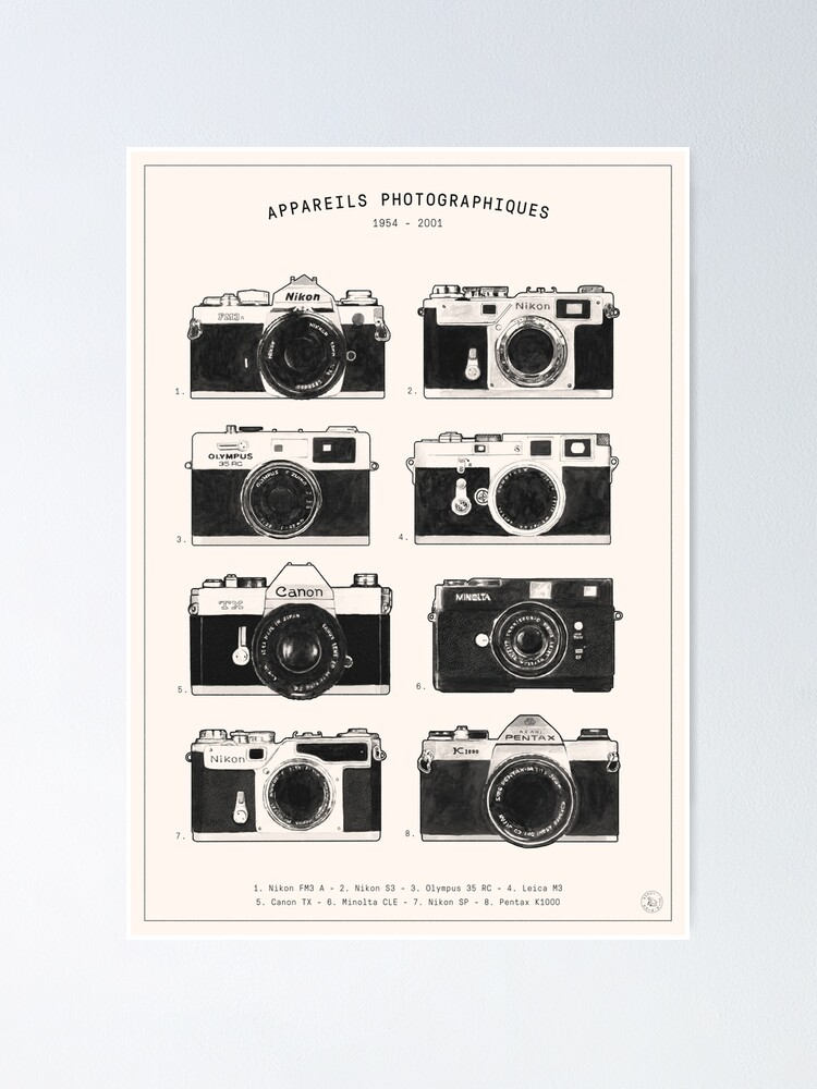 Alternate view of Vintage Cameras Collection Poster