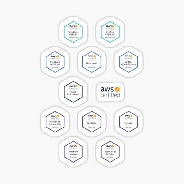 AWS Certified Badges Sticker