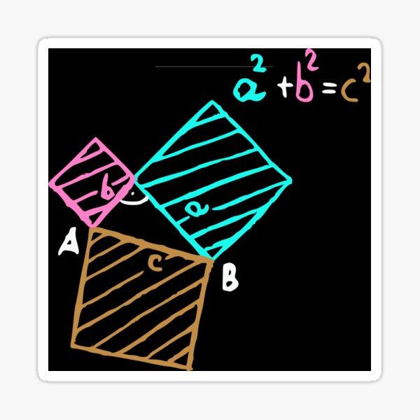 #Formula, #Mathematics, #Equation, #Imaginary, Complex Number, Mathematician, Trigonometric, Functions Sticker