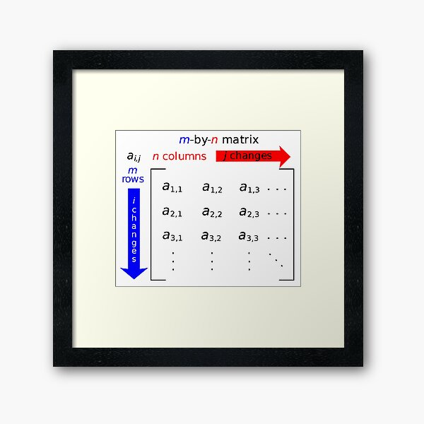 In mathematics, a matrix is a rectangle of numbers, arranged in rows and columns Framed Art Print