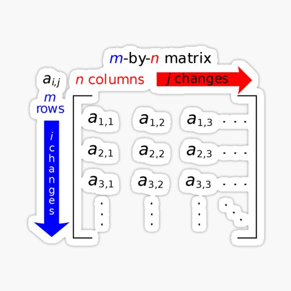 In mathematics, a matrix is a rectangle of numbers, arranged in rows and columns Sticker