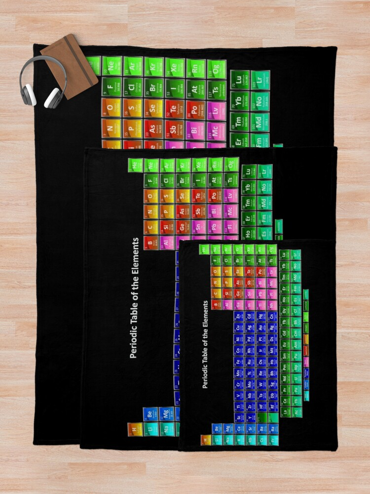 Alternate view of #Mendeleev's #Periodic #Table of the #Elements Throw Blanket