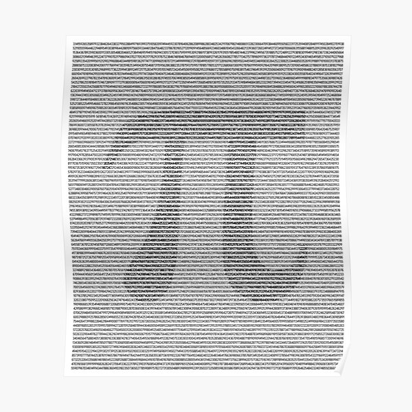 Pi Digits for Pi Day 2021 Poster