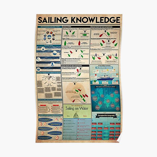 Sailing Knowledge Poster