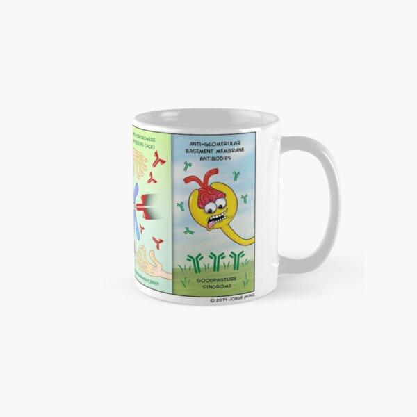 Antibody Associations Classic Mug