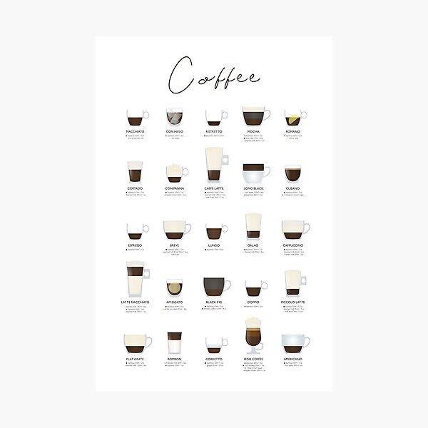 ESPRESSO COFFEE GUIDE Photographic Print
