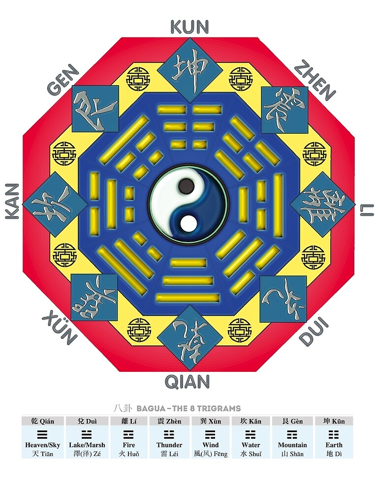 Bagua - The Magic 8 Trigrams by Gianni A. Sarcone