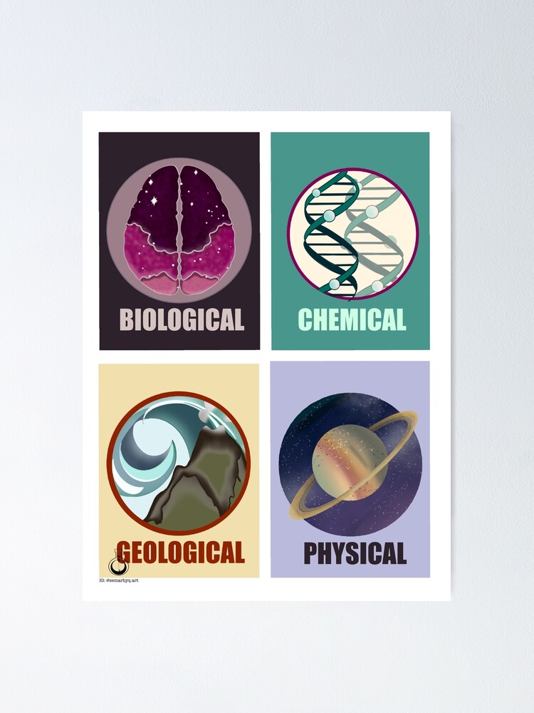 Alternate view of Science Fields Poster