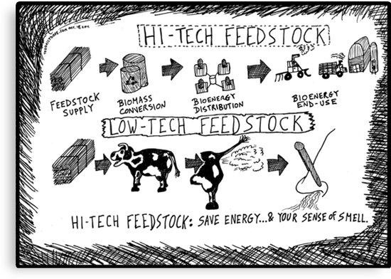 Hi-Tech vs. Low-Tech Feedstock cartoon by bubbleicious
