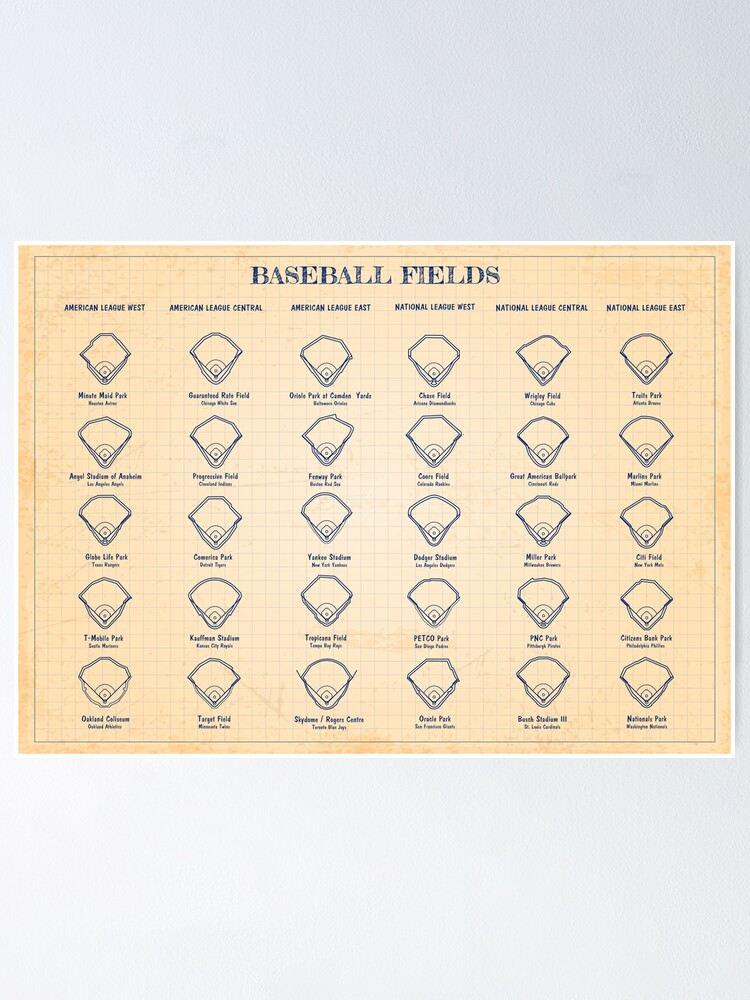Alternate view of Baseball Fields - (Old Blue Grid) Poster