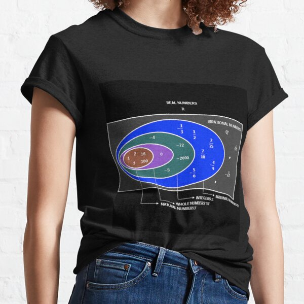 Numbers: Natural, Whole, Integers, Rational, Irrational, Real, Pure Imaginary, Complex Classic T-Shirt