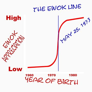 The Ewok Line (for dark shirts) by LeonBest