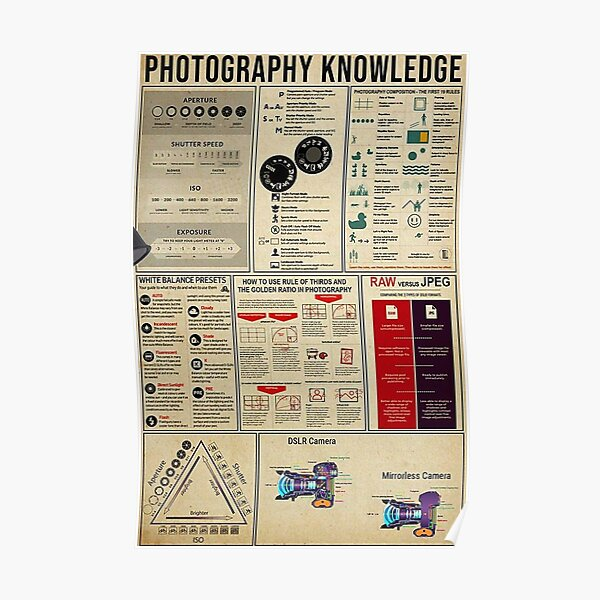 Photography Knowledge Poster