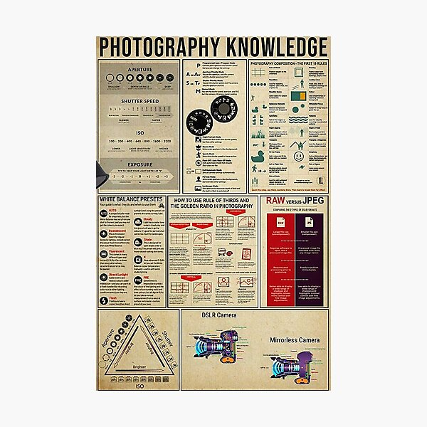 Photography Knowledge Photographic Print