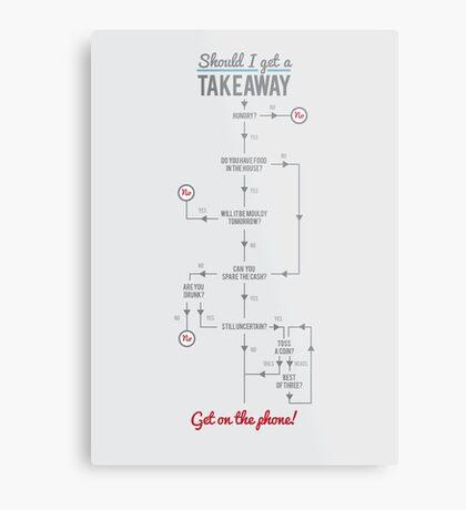 Should I get a Takeaway? Metal Print